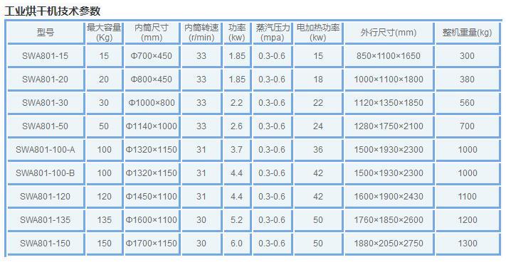 万博国际博彩最新版下载烘干机参数.jpg